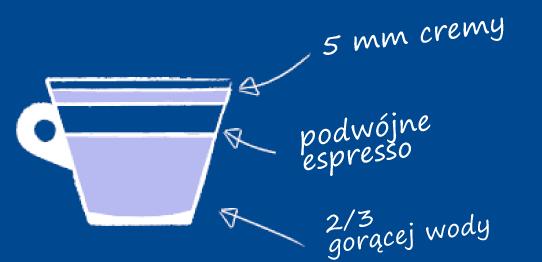 Jak przygotować Lavazza Americano